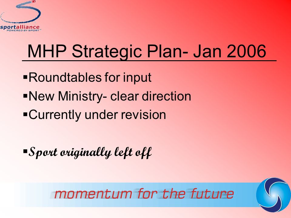 MHP Strategic Plan- Jan 2006  Roundtables for input  New Ministry- clear direction  Currently under revision  Sport originally left off