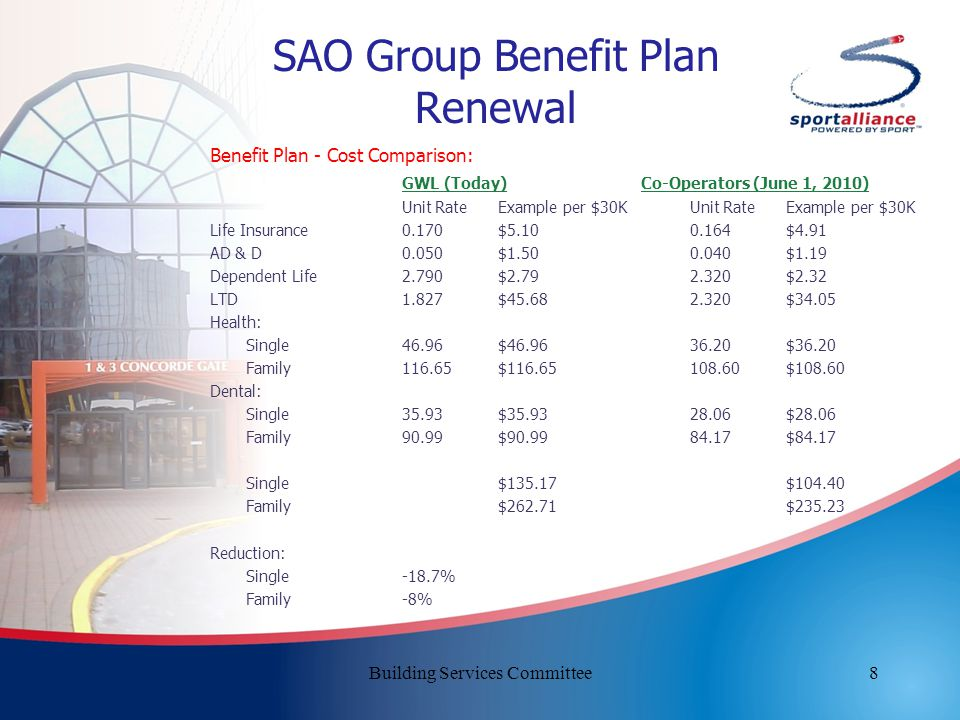 9 SAO Group Benefit Plan Renewal In Summary – Rate Reduction and Program Enhancements MDM Insurance, Underwritten by the Co-Operators (effective June 1, 2010) Over Rate Reduction: Single-18.7% Family-8% Program Enhancements: Eye exam covered (adult every 24 months, dependents under 18 every 12 months) Program termination to 70 (except LTD) Dental - Change to current fee guide - Enhanced basic services (include white filings and adult fluoride) Chiropractic max per visit increased from $15 to $35 Building Services Committee