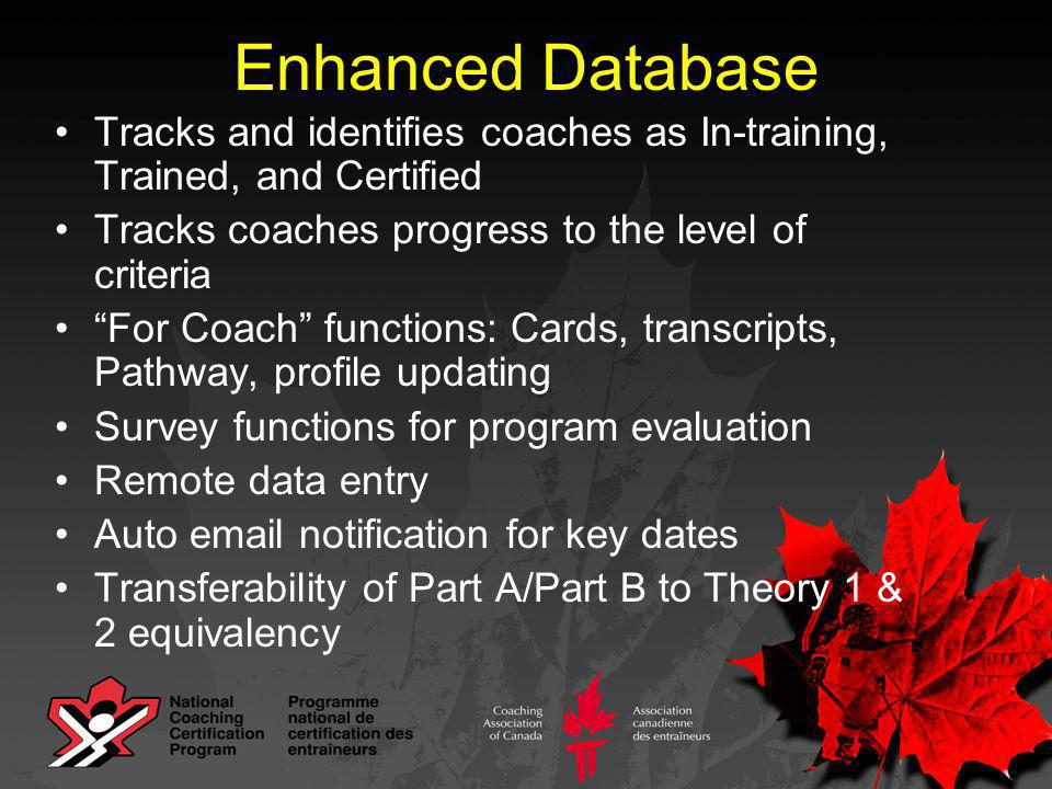 "Enhanced Database Tracks and identifies coaches as In-training, Trained, and Certified Tracks coaches progress to the level of criteria ""For Coach"" fu"