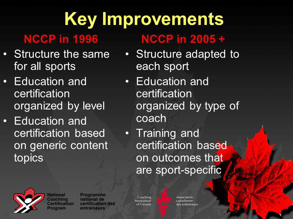Key Improvements NCCP in 1996 Education = certification Limited recognition of prior abilities, experience and education NCCP in 2005 + Education = education Certification = proven abilities that are evaluated Coaches can be evaluated without mandatory education if appropriate