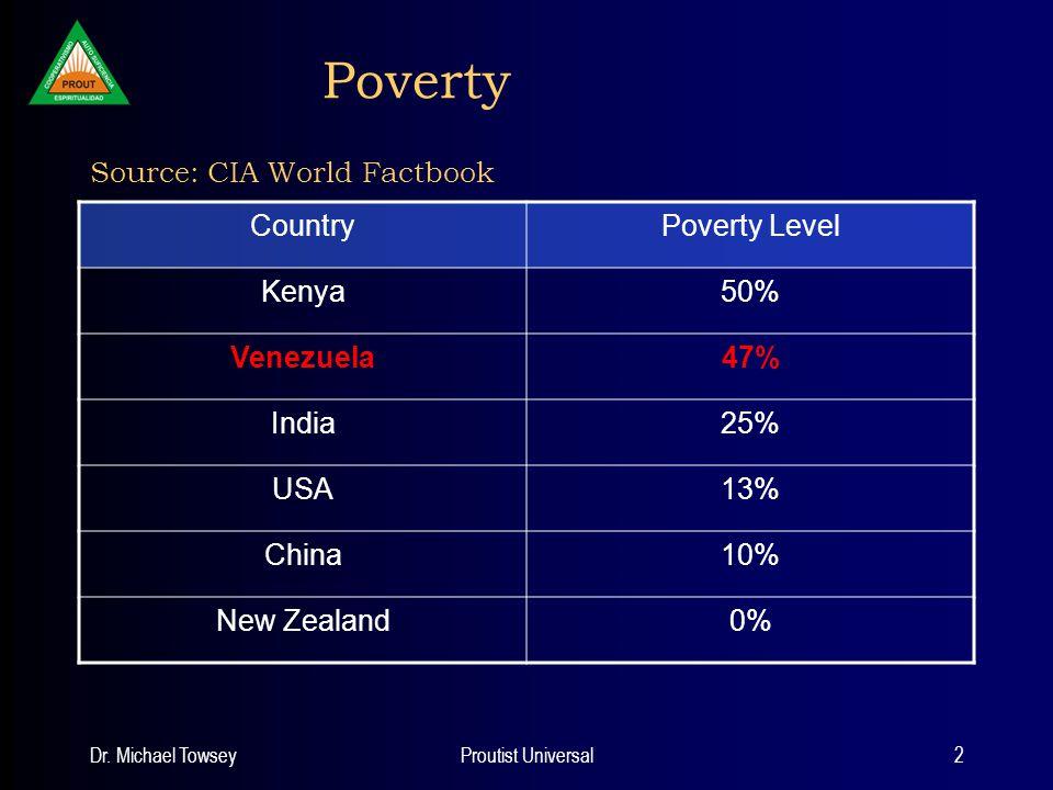 Proutist Universal2 Poverty CountryPoverty Level Kenya50% Venezuela47% India25% USA13% China10% New Zealand0% Source: CIA World Factbook
