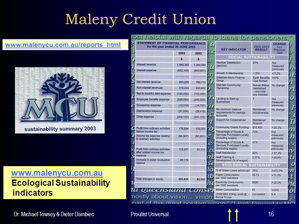 Dr. Michael Towsey & Dieter DambiecProutist Universal16 Maleny Credit Union www.malenycu.com.au - Ecological Sustainability indicators www.malenycu.co