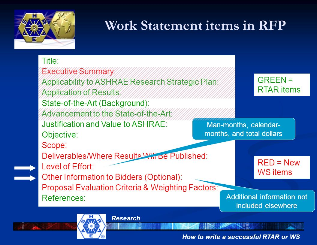 How to write a successful RTAR or WS Research Title: Executive Summary: Applicability to ASHRAE Research Strategic Plan: Application of Results: State-of-the-Art (Background): Advancement to the State-of-the-Art: Justification and Value to ASHRAE: Objective: Scope: Deliverables/Where Results Will Be Published: Level of Effort: Other Information to Bidders (Optional): Proposal Evaluation Criteria & Weighting Factors: References: GREEN = RTAR items RED = New WS items Work Statement items in RFP Man-months, calendar- months, and total dollars Additional information not included elsewhere