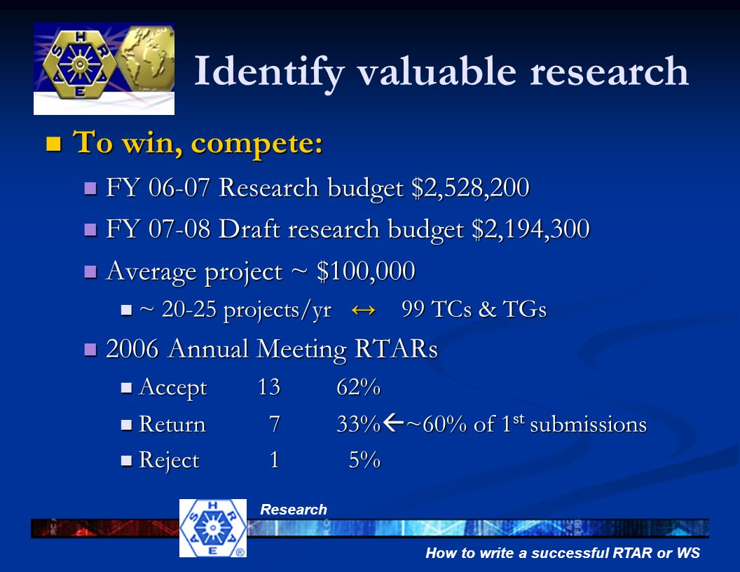 How to write a successful RTAR or WS Research Identify valuable research To win, compete: To win, compete: FY 06-07 Research budget $2,528,200 FY 06-07 Research budget $2,528,200 FY 07-08 Draft research budget $2,194,300 FY 07-08 Draft research budget $2,194,300 Average project ~ $100,000 Average project ~ $100,000 ~ 20-25 projects/yr ↔ 99 TCs & TGs ~ 20-25 projects/yr ↔ 99 TCs & TGs 2006 Annual Meeting RTARs 2006 Annual Meeting RTARs Accept1362% Accept1362% Return733%  ~60% of 1 st submissions Return733%  ~60% of 1 st submissions Reject15% Reject15%