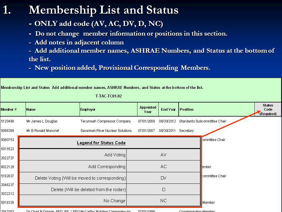 1.Membership List and Status - ONLY add code (AV, AC, DV, D, NC) - Do not change member information or positions in this section.