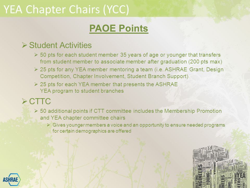 YEA Chapter Chairs (YCC) PAOE Points  Student Activities  50 pts for each student member 35 years of age or younger that transfers from student member to associate member after graduation (200 pts max)  25 pts for any YEA member mentoring a team (i.e.