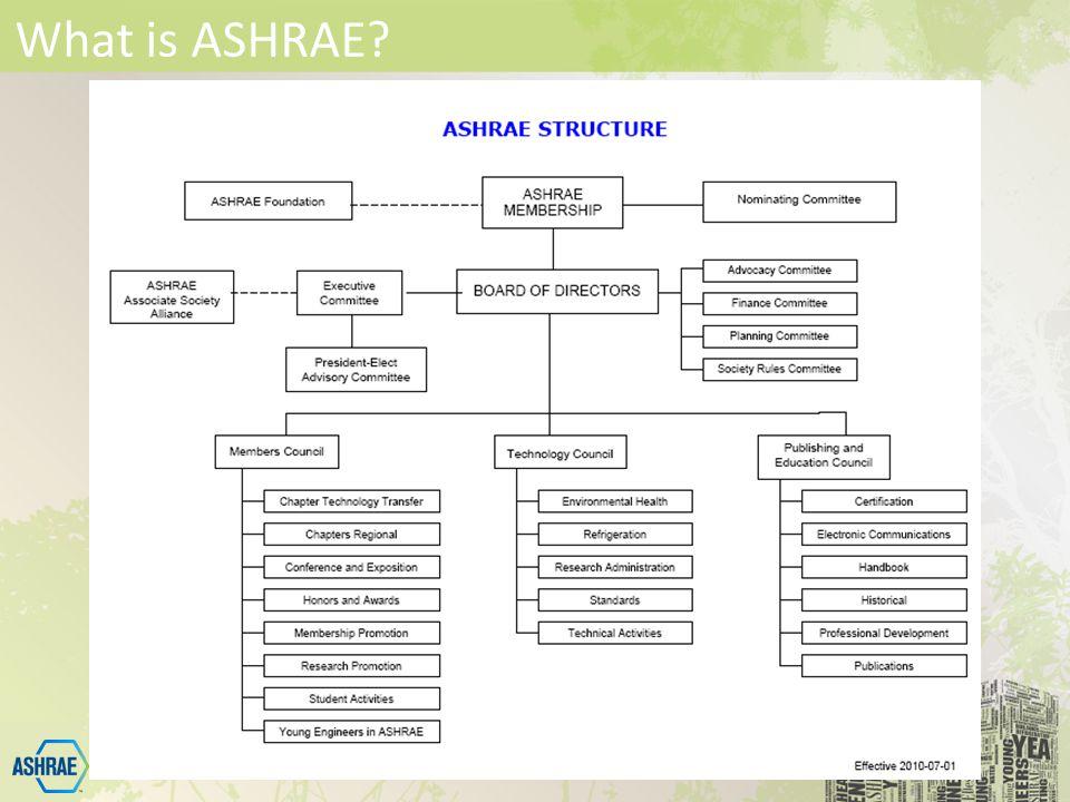 What is ASHRAE