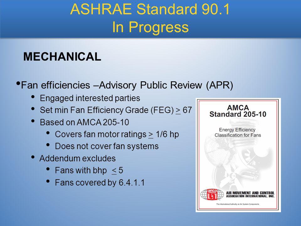 Fan efficiencies –Advisory Public Review (APR) Engaged interested parties Set min Fan Efficiency Grade (FEG) > 67 Based on AMCA 205-10 Covers fan moto
