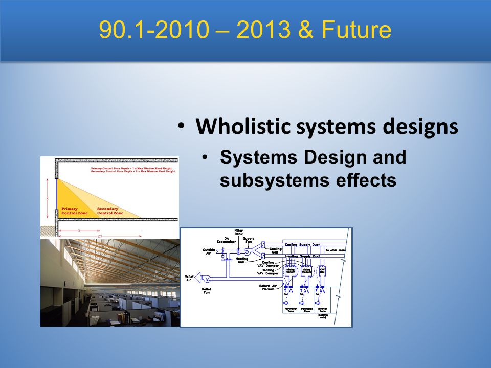 90.1-2010 – 2013 & Future Wholistic systems designs Systems Design and subsystems effects