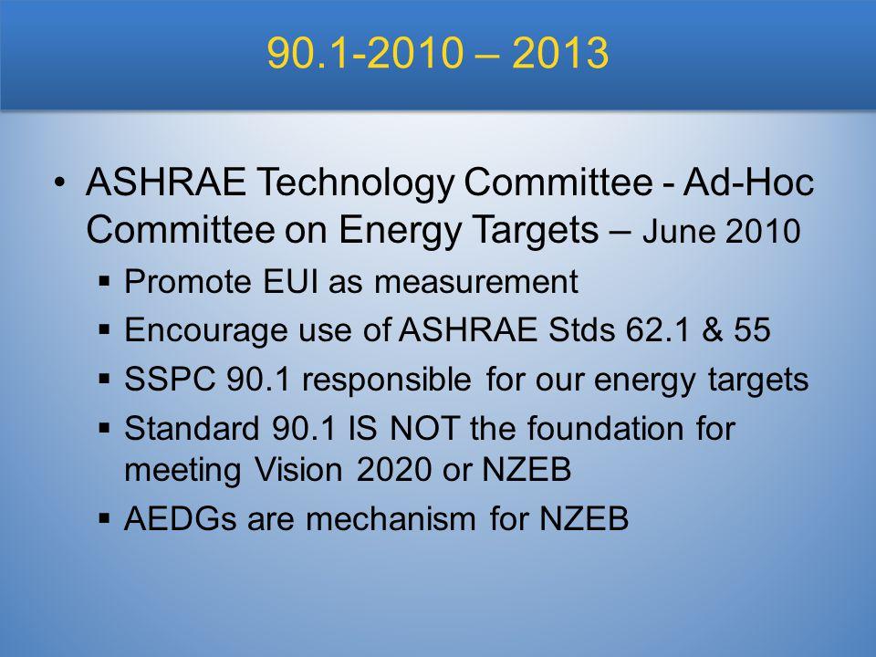 90.1-2010 – 2013 ASHRAE Technology Committee - Ad-Hoc Committee on Energy Targets – June 2010  Promote EUI as measurement  Encourage use of ASHRAE S