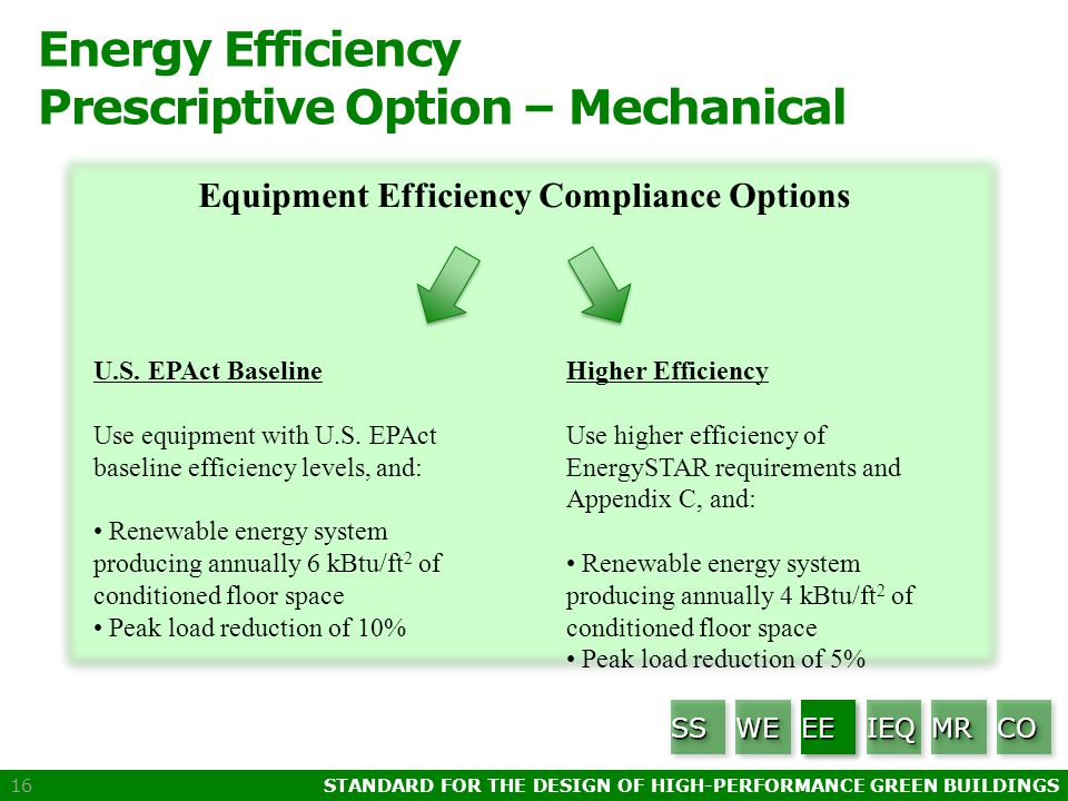 STANDARD FOR THE DESIGN OF HIGH-PERFORMANCE GREEN BUILDINGS 16 Energy Efficiency Prescriptive Option – Mechanical SSSSWEWEEEEEIEQIEQMRMRCOCO U.S.