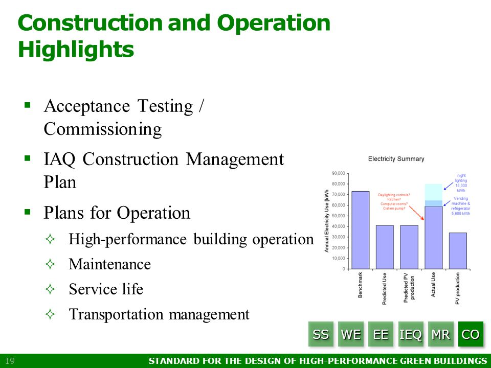 STANDARD FOR THE DESIGN OF HIGH-PERFORMANCE GREEN BUILDINGS 19 Construction and Operation Highlights  Acceptance Testing / Commissioning  IAQ Construction Management Plan  Plans for Operation  High-performance building operation  Maintenance  Service life  Transportation management SSSSWEWEEEEEIEQIEQMRMRCOCO