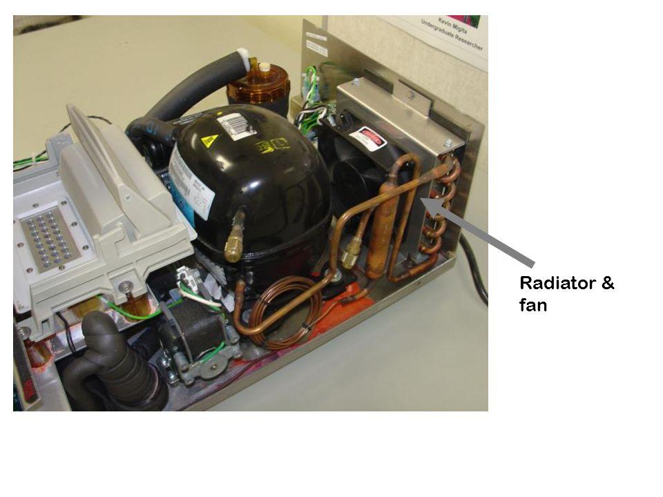 Radiator & fan
