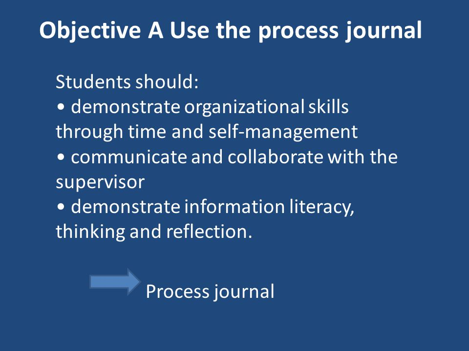 Objective A Use the process journal Students should: demonstrate organizational skills through time and self-management communicate and collaborate wi