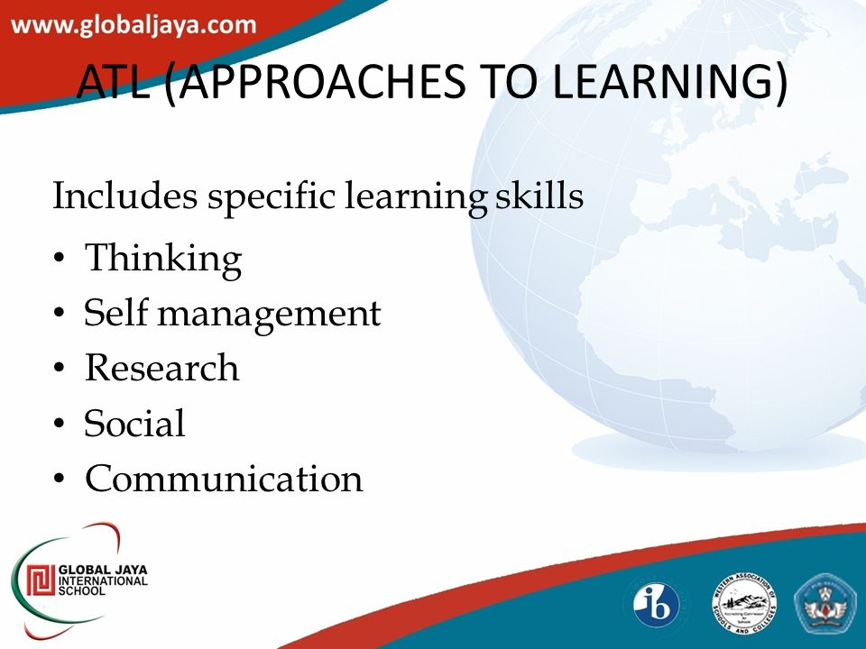 ATL (APPROACHES TO LEARNING) Includes specific learning skills Thinking Self management Research Social Communication