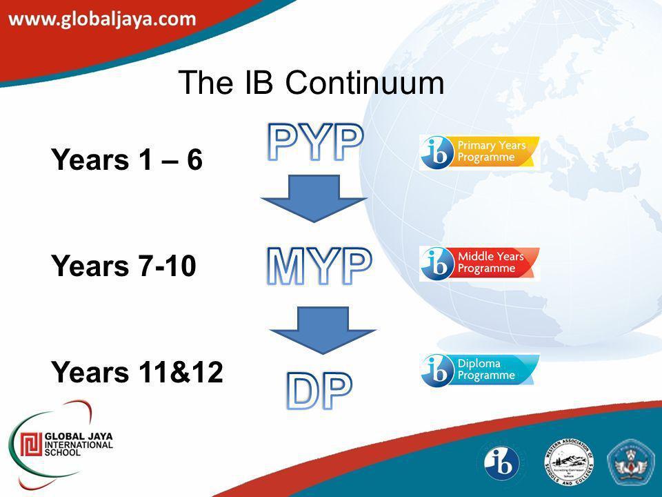 Years 1 – 6 Years 7-10 Years 11&12 The IB Continuum