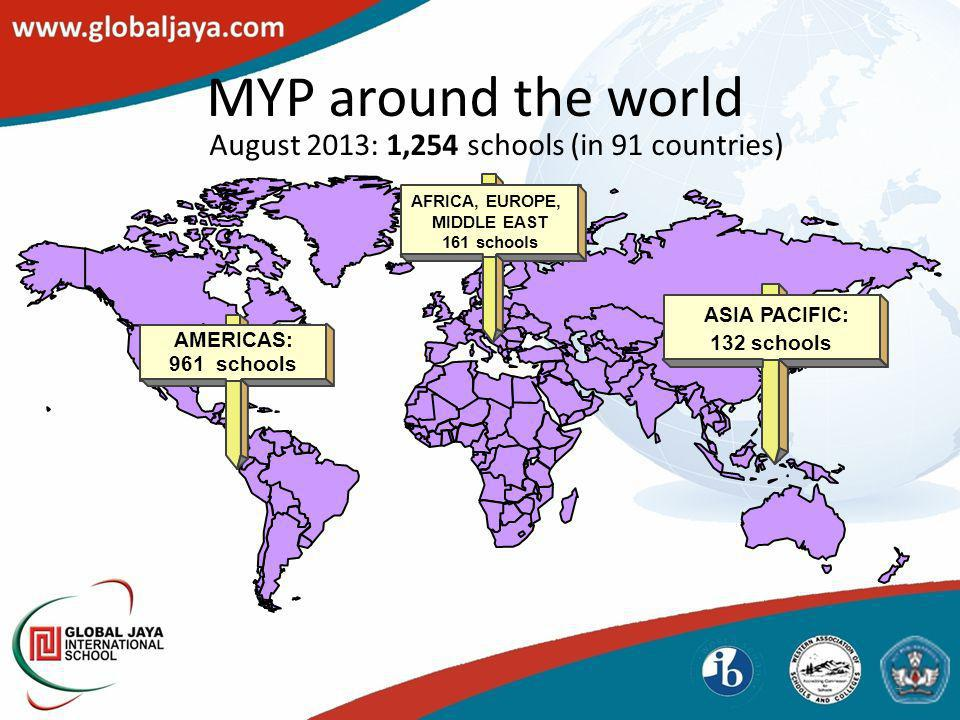 MYP around the world August 2013: 1,254 schools (in 91 countries) 4 AMERICAS: 961 schools ASIA PACIFIC: 132 schools AFRICA, EUROPE, MIDDLE EAST 161 schools