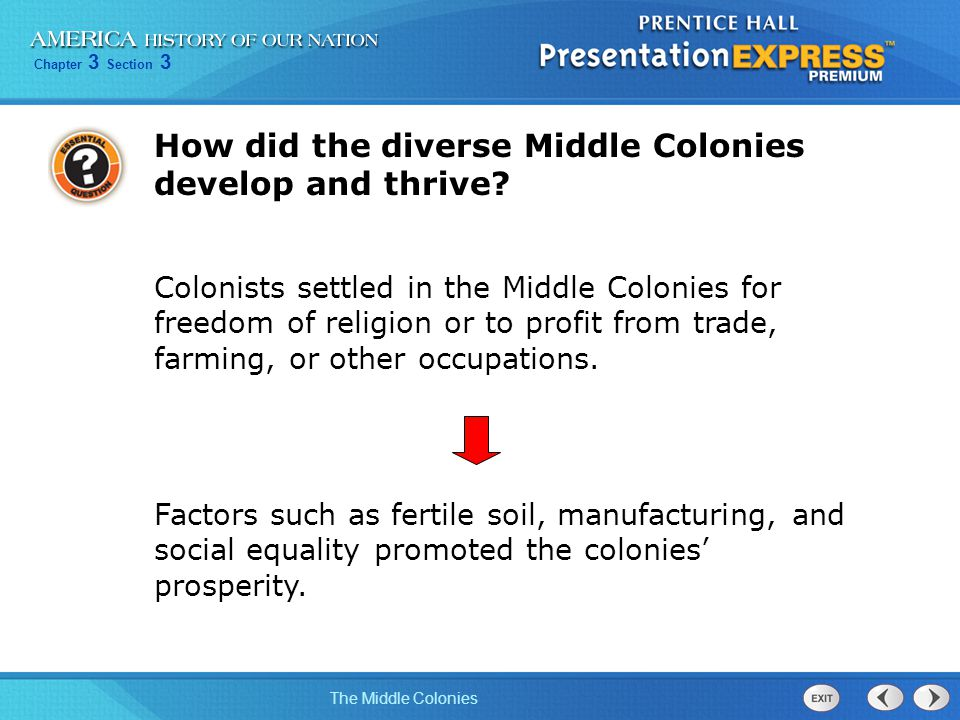 Chapter 3 Section 3 The Middle Colonies How did the diverse Middle Colonies develop and thrive? Colonists settled in the Middle Colonies for freedom o