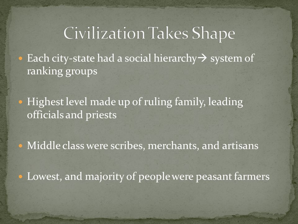Each city-state had a social hierarchy  system of ranking groups Highest level made up of ruling family, leading officials and priests Middle class were scribes, merchants, and artisans Lowest, and majority of people were peasant farmers