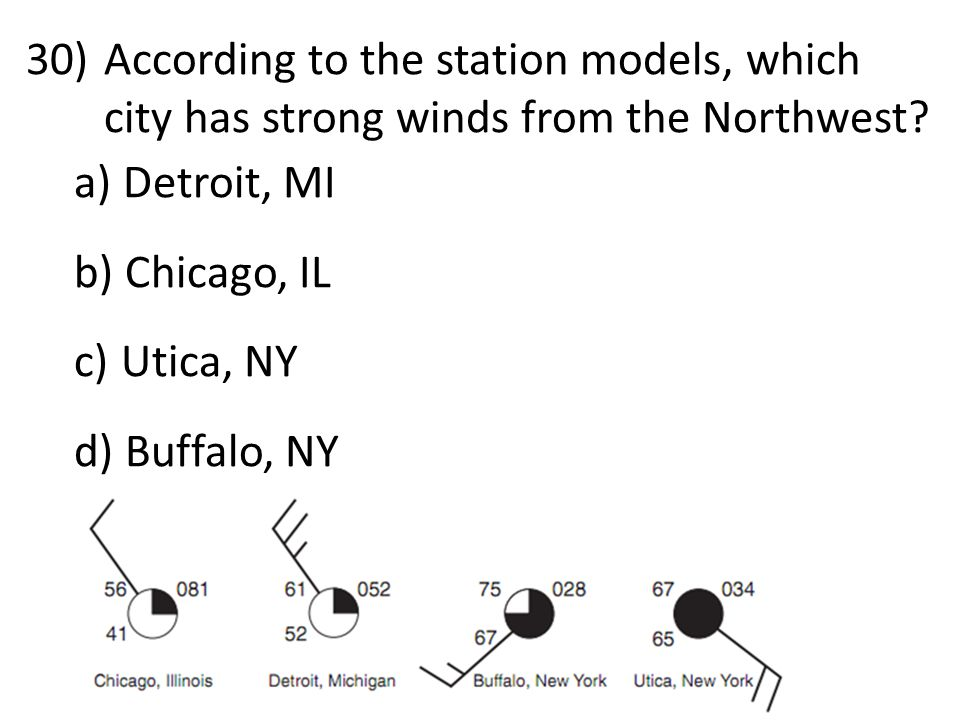 30)According to the station models, which city has strong winds from the Northwest.