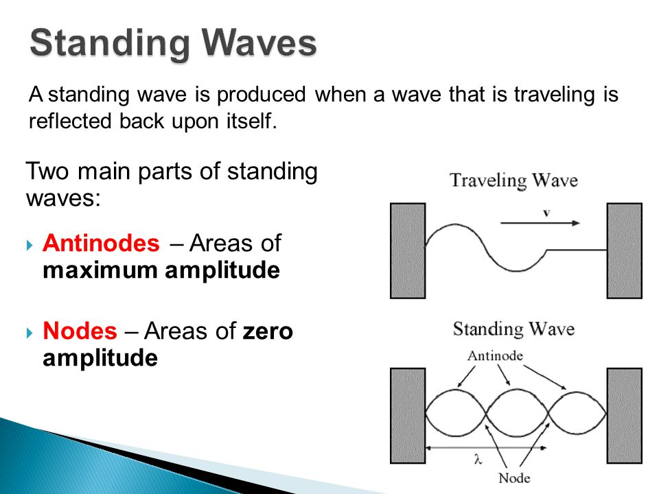 Two main parts of standing waves:  Antinodes – Areas of maximum amplitude  Nodes – Areas of zero amplitude A standing wave is produced when a wave t