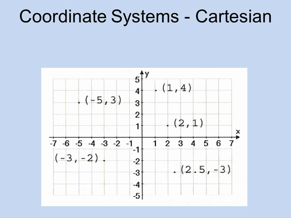 Coordinate Systems - Cartesian