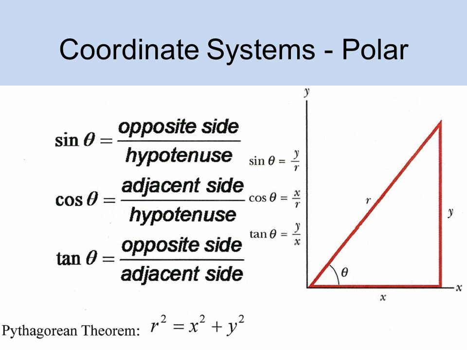 Coordinate Systems - Polar