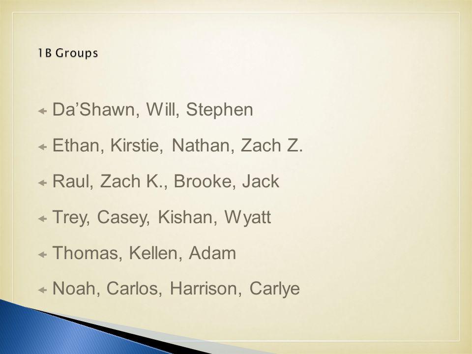  Da'Shawn, Will, Stephen  Ethan, Kirstie, Nathan, Zach Z.
