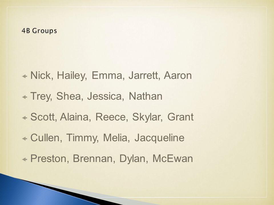  Nick, Hailey, Emma, Jarrett, Aaron  Trey, Shea, Jessica, Nathan  Scott, Alaina, Reece, Skylar, Grant  Cullen, Timmy, Melia, Jacqueline  Preston, Brennan, Dylan, McEwan