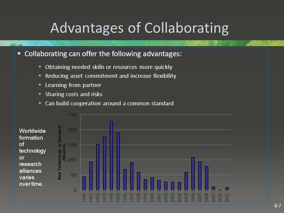 Advantages of Collaborating  Collaborating can offer the following advantages:  Obtaining needed skills or resources more quickly  Reducing asset c