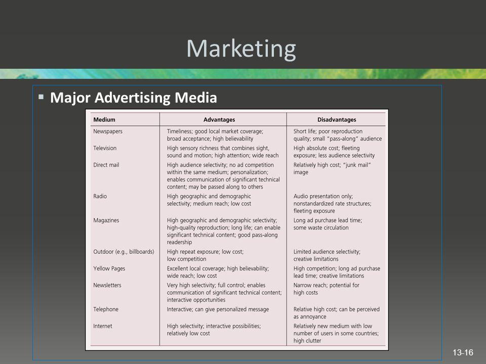 Marketing  Major Advertising Media 13-16