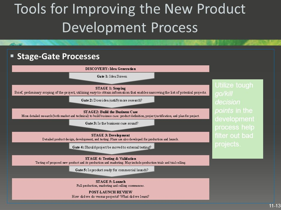 Tools for Improving the New Product Development Process  Stage-Gate Processes Utilize tough go/kill decision points in the development process help f