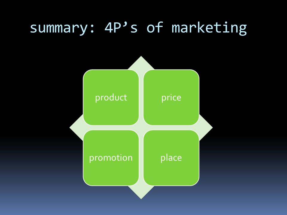 summary: 4P's of marketing productpricepromotionplace