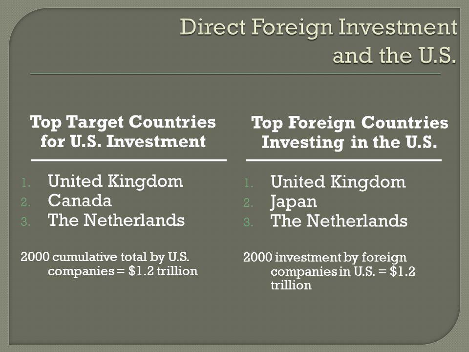 Top Target Countries for U.S.Investment 1. United Kingdom 2.
