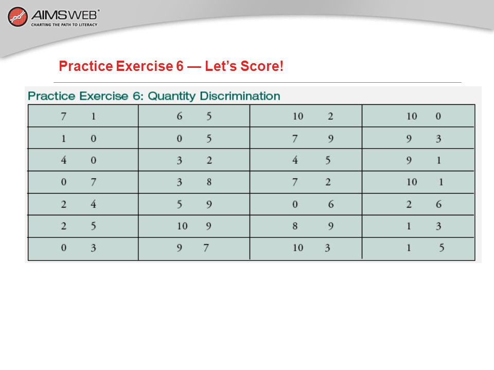 Practice Exercise 5 — Compare your results