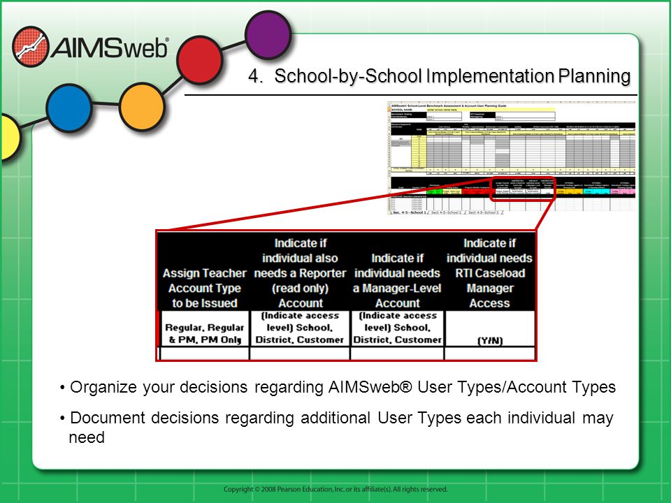4. School-by-School Implementation Planning Organize your decisions regarding AIMSweb® User Types/Account Types Document decisions regarding additiona