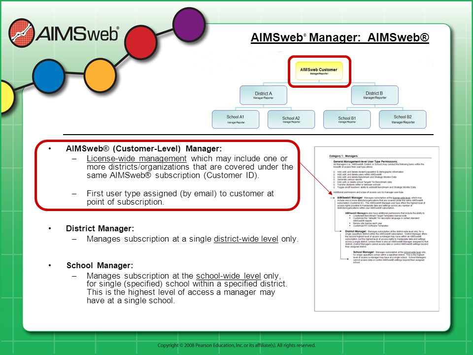 AIMSweb® (Customer-Level) Manager: –License-wide management which may include one or more districts/organizations that are covered under the same AIMSweb® subscription (Customer ID).