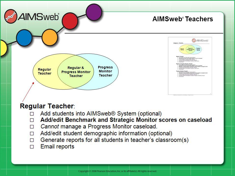 AIMSweb ® Teachers