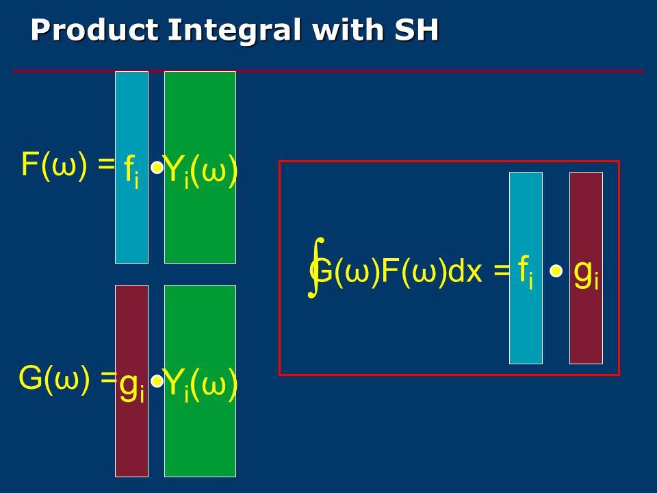 Product Integral with SH F(ω) = fifi Yi(ω)Yi(ω) G(ω) = gigi Yi(ω)Yi(ω)  G(ω)F(ω)dx = fifi gigi