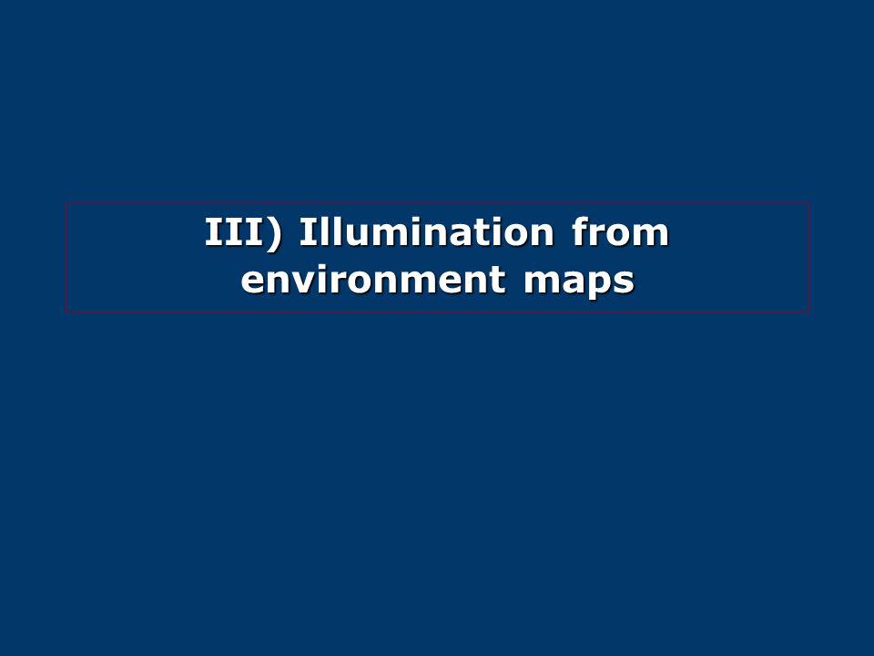 III) Illumination from environment maps