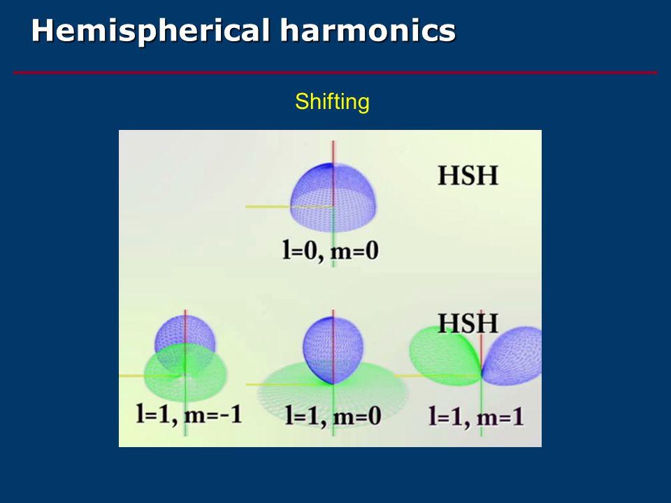 Hemispherical harmonics Shifting