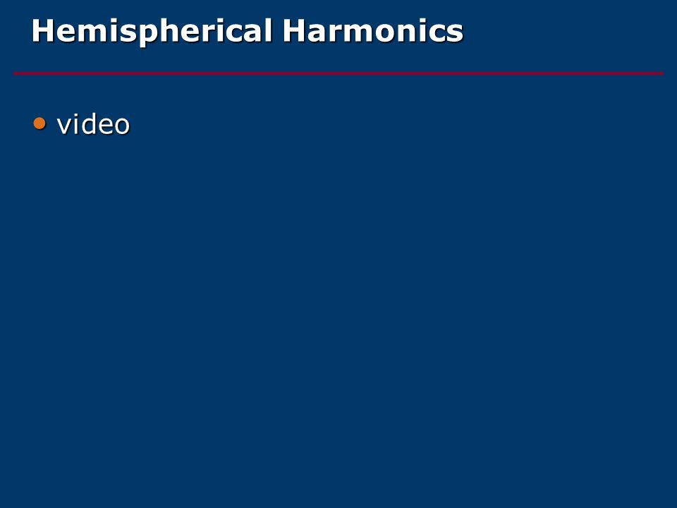 Hemispherical Harmonics video video