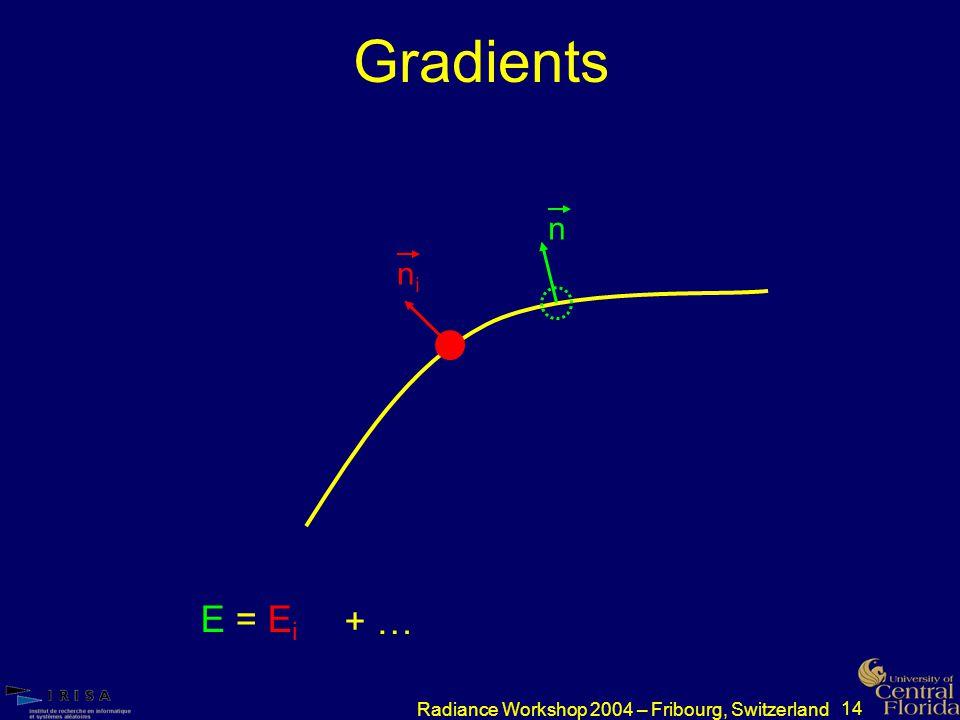 14 Radiance Workshop 2004 – Fribourg, Switzerland Gradients nini n E = E i + …