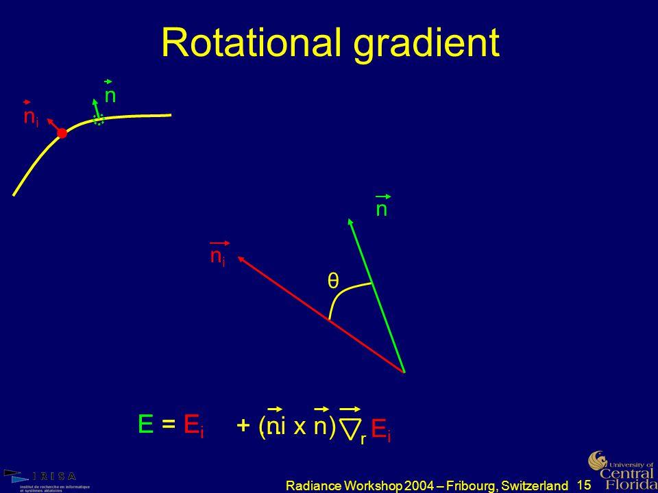 15 Radiance Workshop 2004 – Fribourg, Switzerland Rotational gradient nini n nini n θ E = E i + (ni x n) r EiEi E = E i + …