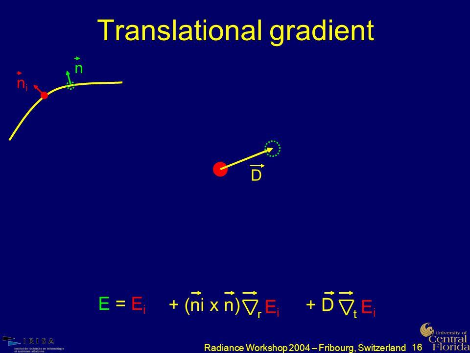 16 Radiance Workshop 2004 – Fribourg, Switzerland Translational gradient nini n D E = E i + (ni x n) r EiEi + D t EiEi