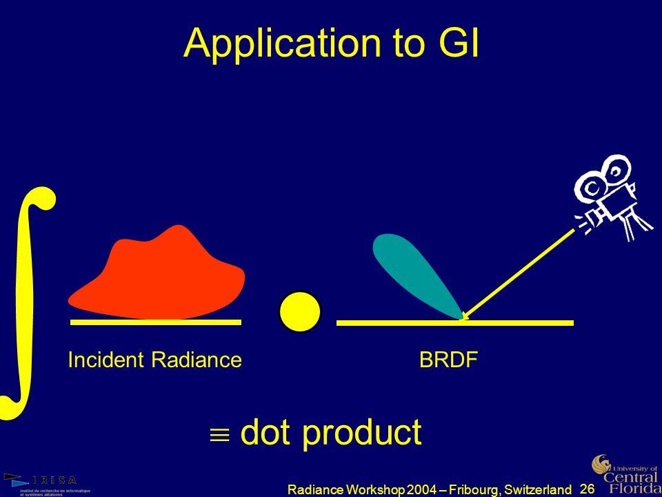 26 Radiance Workshop 2004 – Fribourg, Switzerland Application to GI Incident RadianceBRDF  dot product 