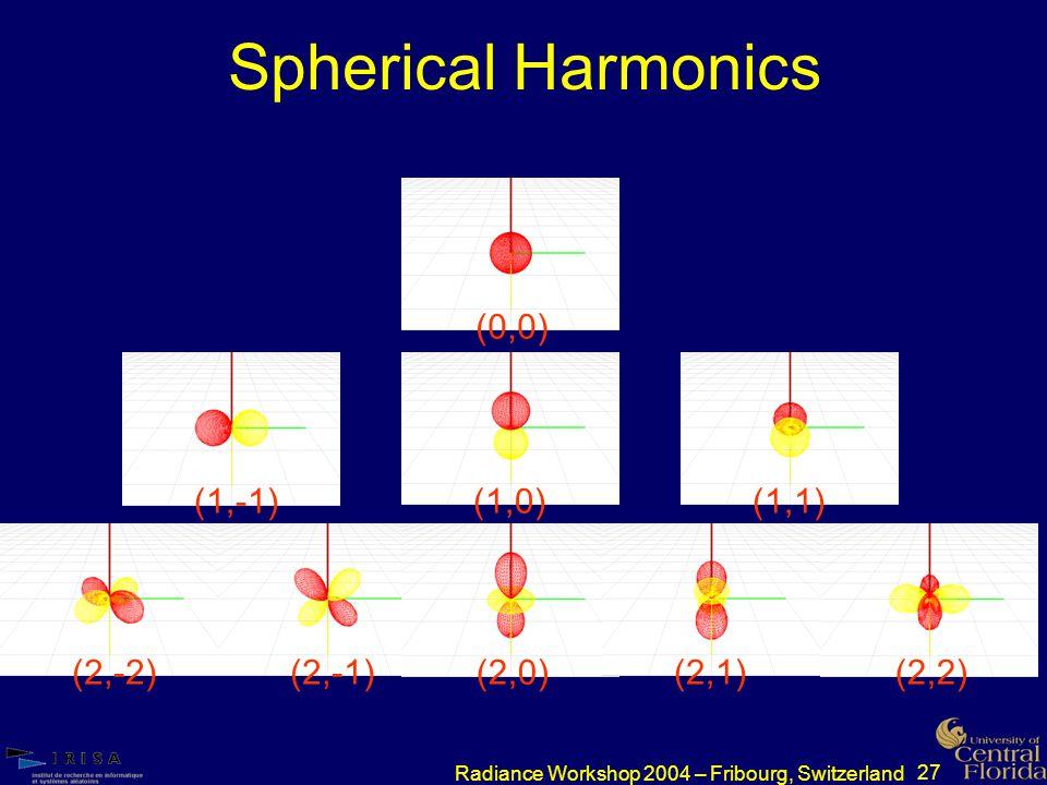 27 Radiance Workshop 2004 – Fribourg, Switzerland Spherical Harmonics (0,0)(1,-1)(2,-2)(2,-1)(2,0)(2,1)(2,2)(1,0)(1,1)