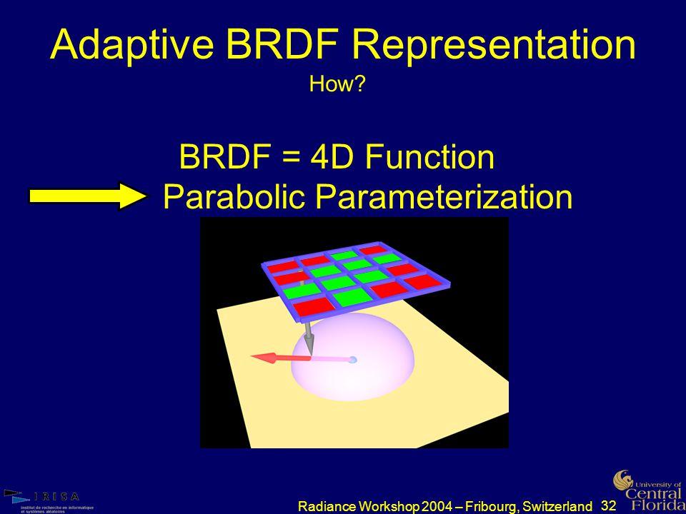 32 Radiance Workshop 2004 – Fribourg, Switzerland Adaptive BRDF Representation How.