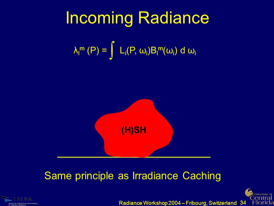 34 Radiance Workshop 2004 – Fribourg, Switzerland Incoming Radiance λ l m (P) = L i (P, ω i )B l m (ω i ) d ω i ∫ Same principle as Irradiance Caching (H)SH