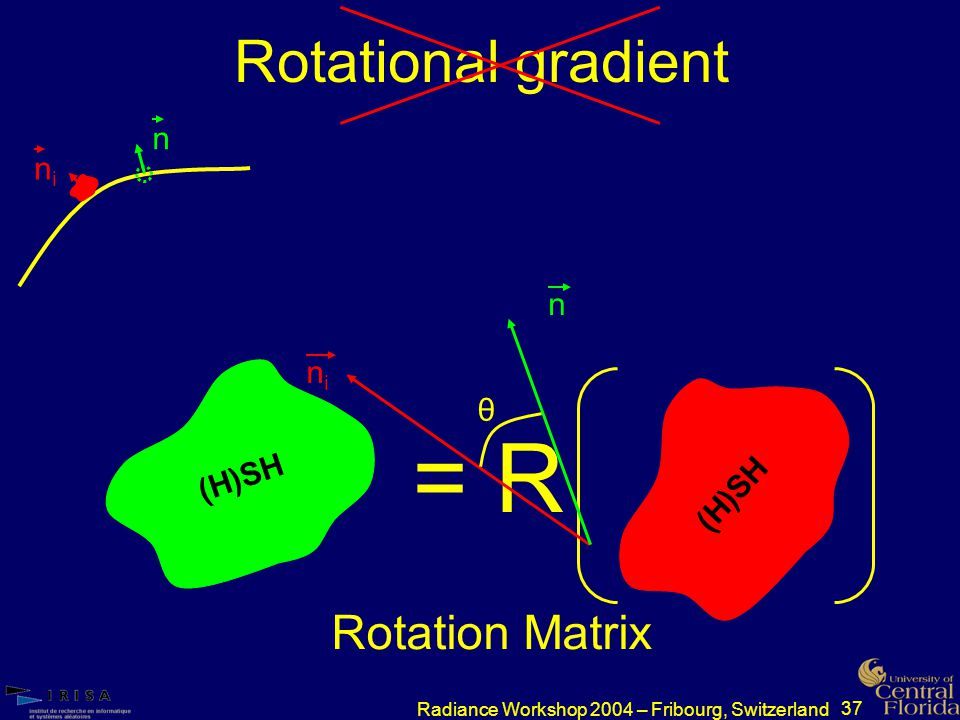 37 Radiance Workshop 2004 – Fribourg, Switzerland Rotational gradient nini n Rotation Matrix (H)SH = R nini n θ